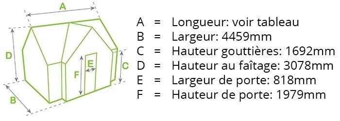 Robinsons Ramsbury dimensions