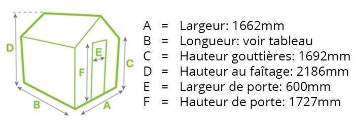 Robinsons Regatta dimensions